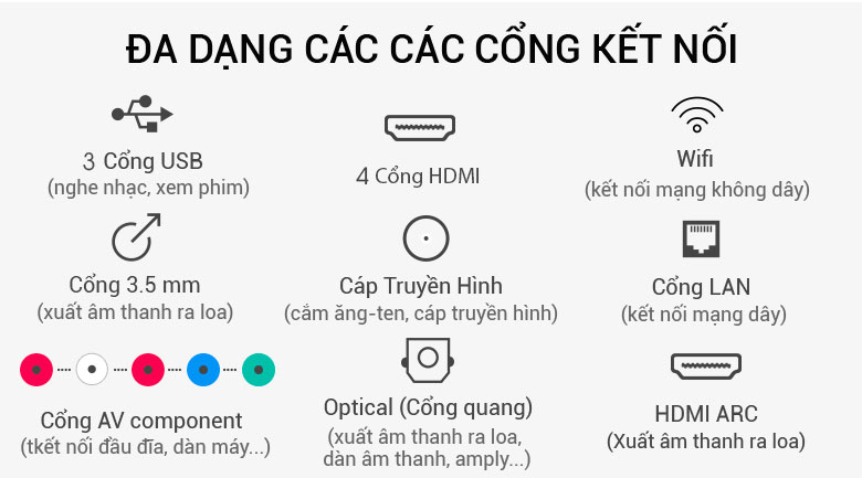 Cổng kết nối Android Tivi Sony 4K 49 inch KD-49X8500G/S